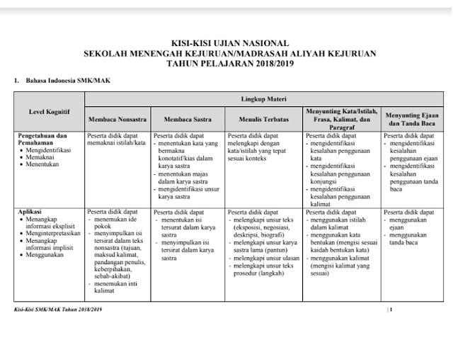 Inilah Dokumen Lengkap Kisi-Kisi USBN dan UN 2019 yang Dirilis BSNP