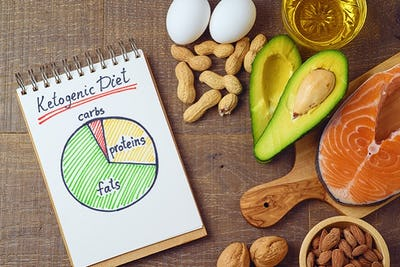 Diet Rendah Karbohidrat Dapat Berbahaya Buat Tubuh