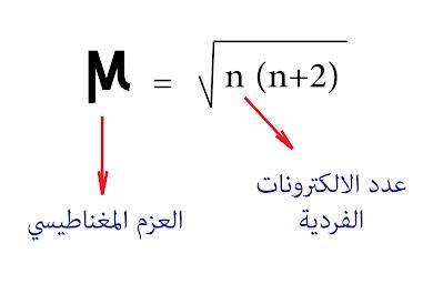 علاقة العزم المغناطيسي
