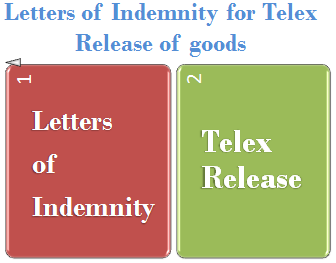 Letters of Indemnity for Telex Release of goods ...
