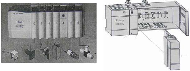 Gambar 11.5: PLC dengan Rak-rak