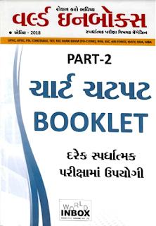 World In Box April Booklet PDF