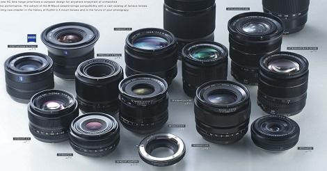 Lensa Fujifilm Murah dan Berkualitas
