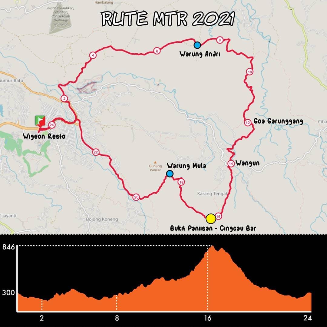 Midnite Trail Run • 2021