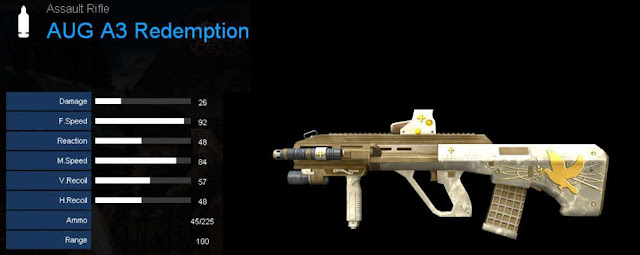 Detail Statistik AUG A3 Redemption
