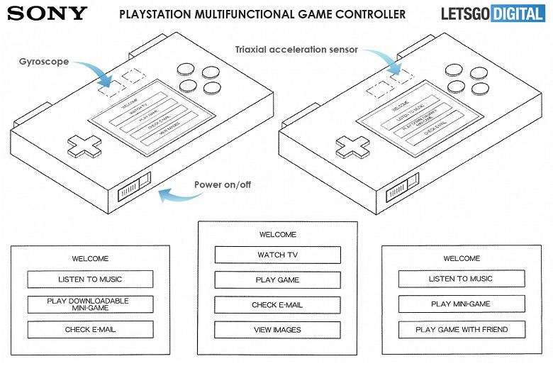 Sony came up with how to play the PlayStation 5 outside