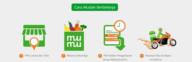 Belanja Produk Robinson Jakarta Selatan Di Mumu