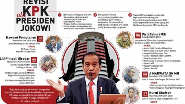 Partai Koalisi Pemerintah Dukung Keputusan Jokowi Terkait Revisi UU KPK