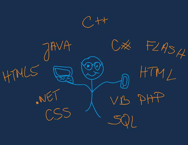 اهم لغات البرمجة المستخدمة حاليا و المطلوبة في سوق العمل
