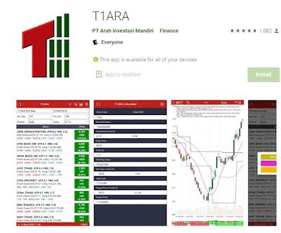 Aplikasi T1ara Di Google Playstore