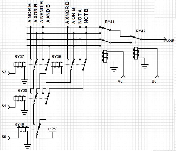 8 bit alu circuit design