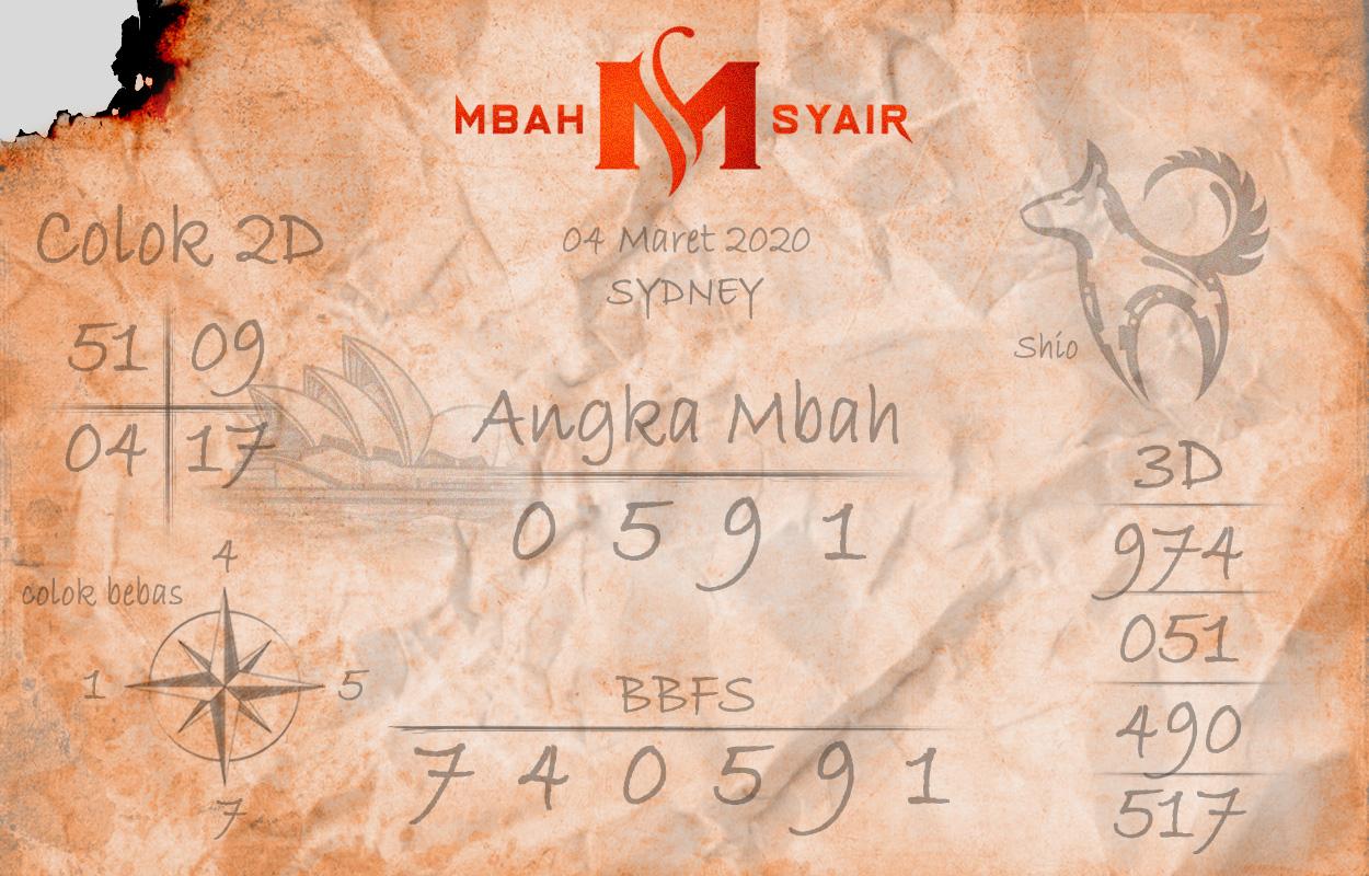 Prediksi Togel JP Sidney Rabu 04 Maret 2020 - Mbah Syair