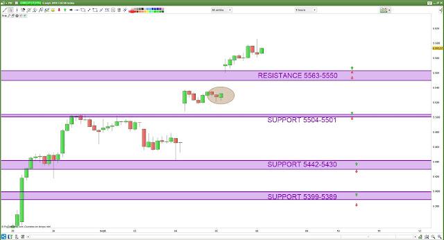 Trading CAC40 05/09/19 bilan