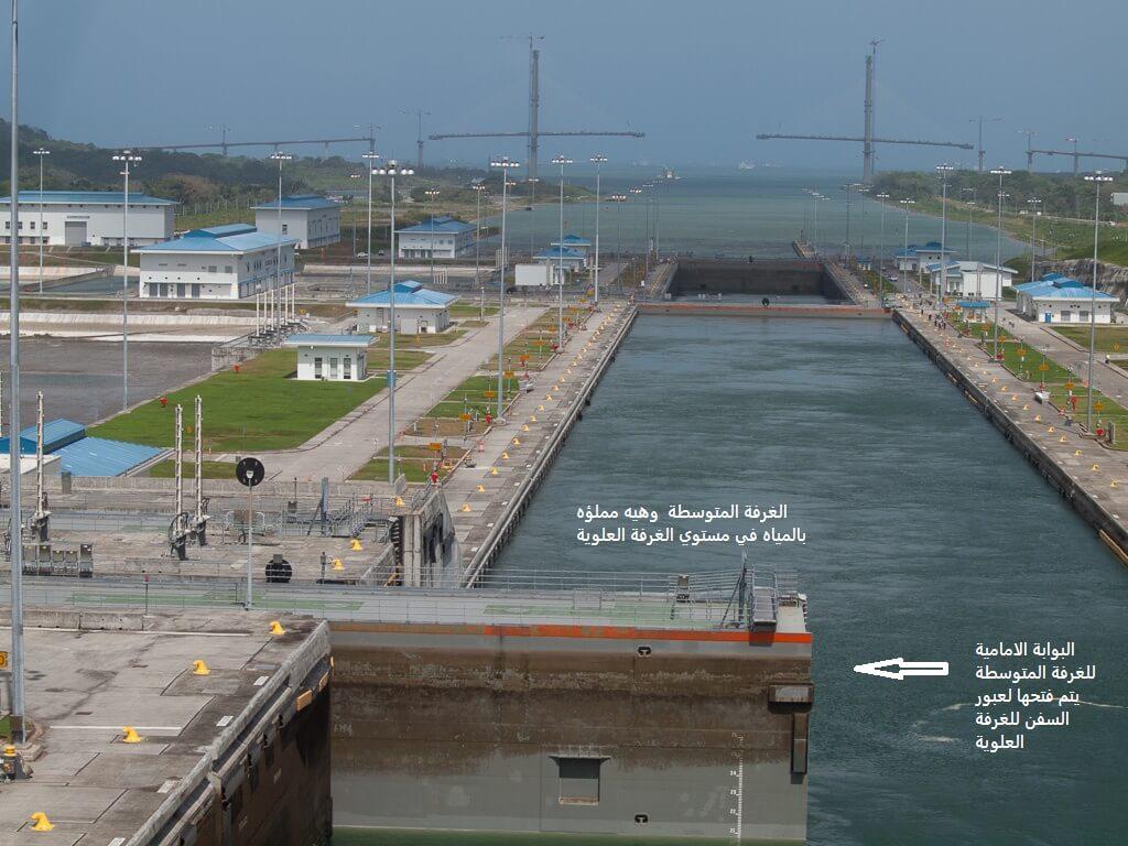 قناة بنما الجديد