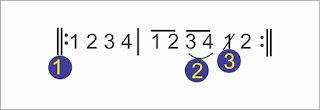 gambar not angka pengulangan slur