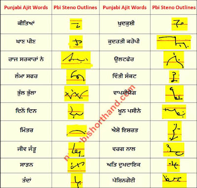 21-may-ajit-shorthand-outlines