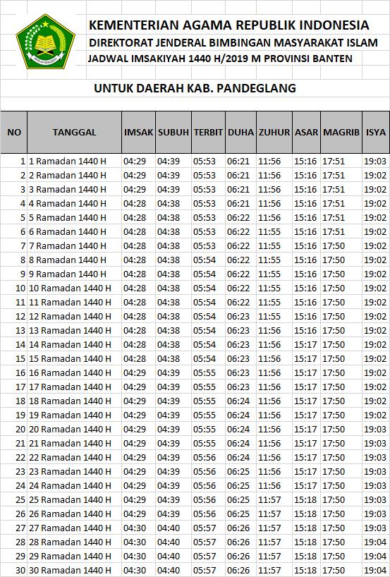Jadwal Sholat dan Imsakiyah Pandeglang Kabupaten-Ramadhan 2019-Waktu Maghrib, Waktu Imsak, dan Waktu Shubuh di Wilayah Kabupaten Pandeglang dan Sekitarnya-Bulan Puasa 2019-1440 Hijriyah.