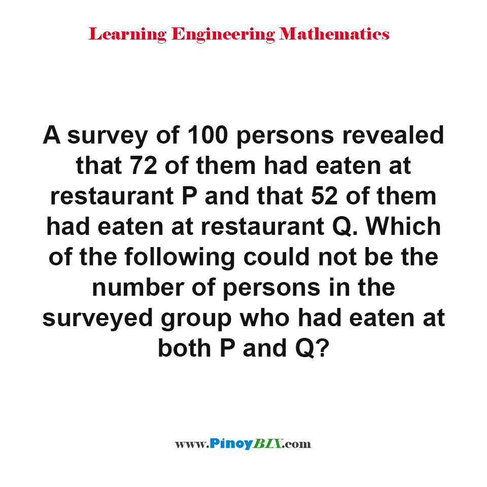Find the numbers of persons who have eaten in both restaurants