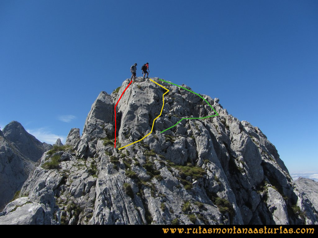 Ruta Ercina, Jultayu, Cuvicente: Acceso a la cima del Cuvicente