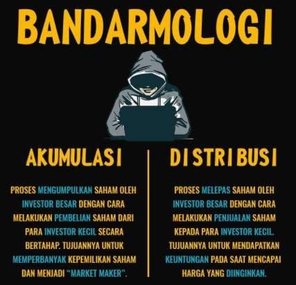 Bandarmologi