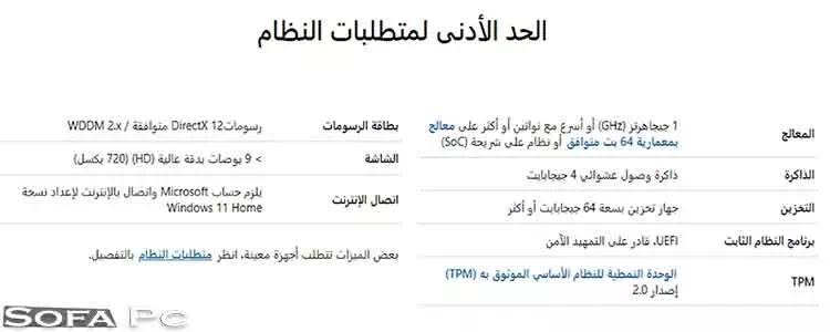 متطلبات تشغيل ويندوز 11 والإمكانيات المطلوبة