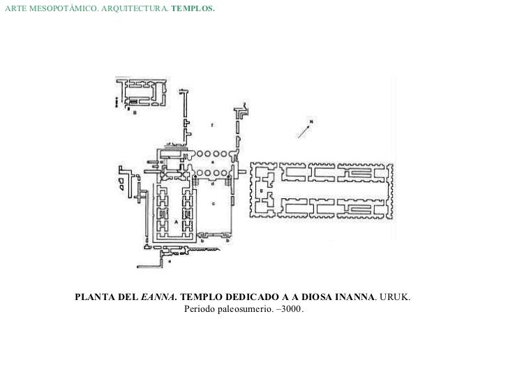 Templo Blanco de Uruk Comentario | Aula de Historia