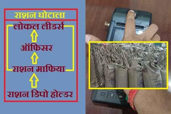 faridabad-rashan-viitaran-scam-by-dipo-rashan-mafia-officers-leader
