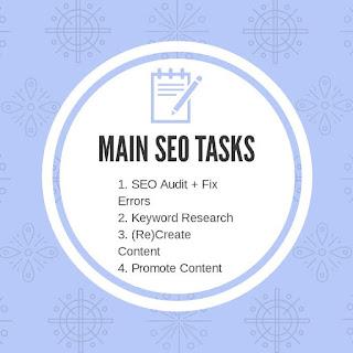 How To Do SEO Yourself? Main SEO Tasks