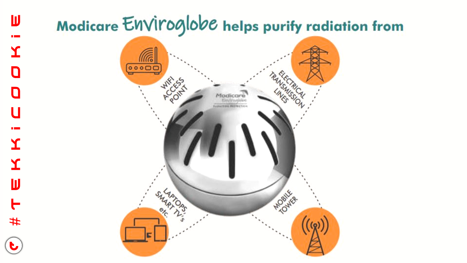 Features-and-Benefits-of-Enviroglobe
