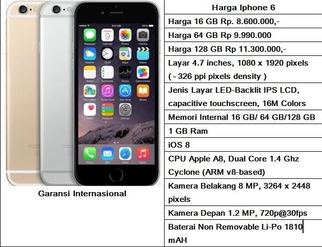 Daftar harga Iphone Apple Tahun 2017 Lengkap Dengan Spesifikasi