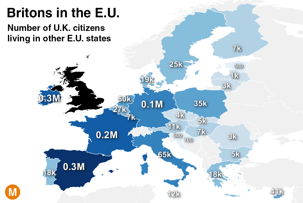 Number of UK citizens livibn in other EU states