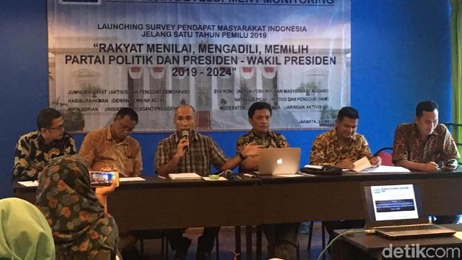 Terbaru Survei IDM: Elektabilitas Prabowo 50,1%, Jokowi 29,8%