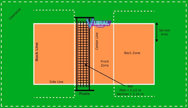 Contoh Gambar Lapangan Bola Voli Beserta Keterangannya
