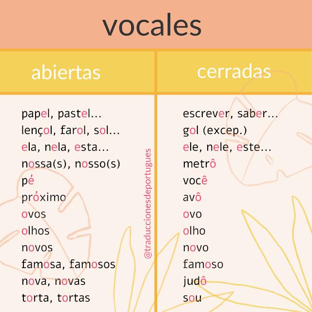Vocales abiertas y cerradas en portugués