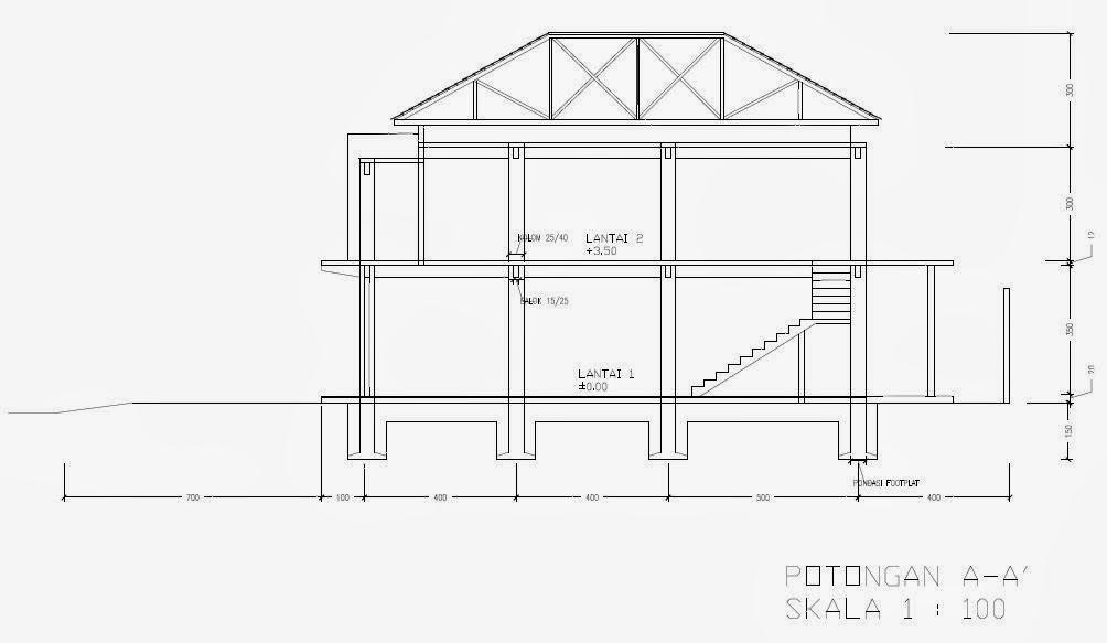 Image Result For Desain Lampu