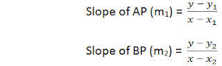 slope of AP and BP