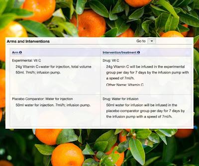 Rawatan menggunakan Vitamin C terhadap Pesakit Virus Corona