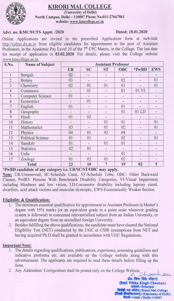 Kirori Mal College Assistant Professors Job Openings