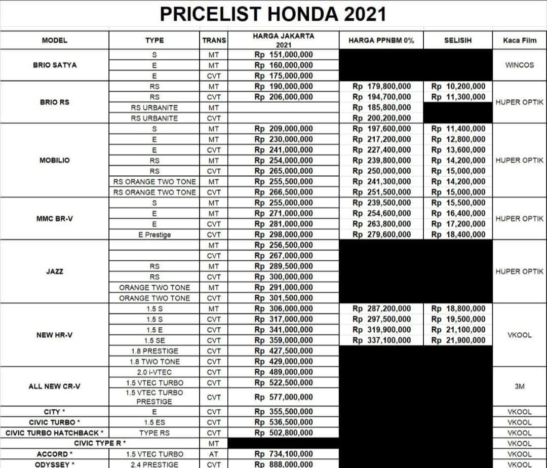 PROMO HONDA PPNBM 0% 2021