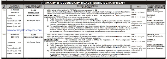 PPSC Latest Primary and Secondary Health-Care Jobs Different Posts