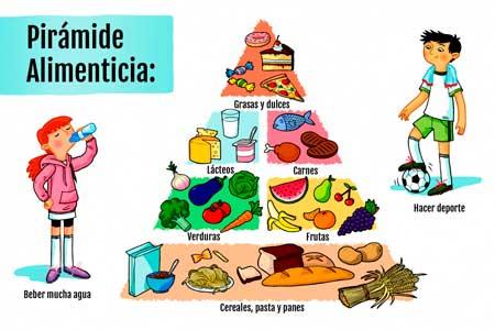Dieta equilibrada para ninos y adolescentes