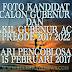 Foto Kandidat Calon Gubenur dan Wakil Gubenur Aceh 2017-2022
