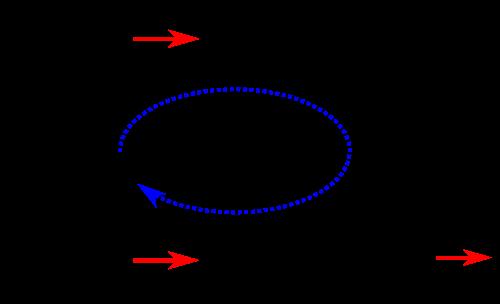 Hukum kedua Kirchoff loop