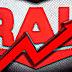 Monday Night Raw teve aumento significativo de audiência.