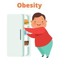 Category obesity