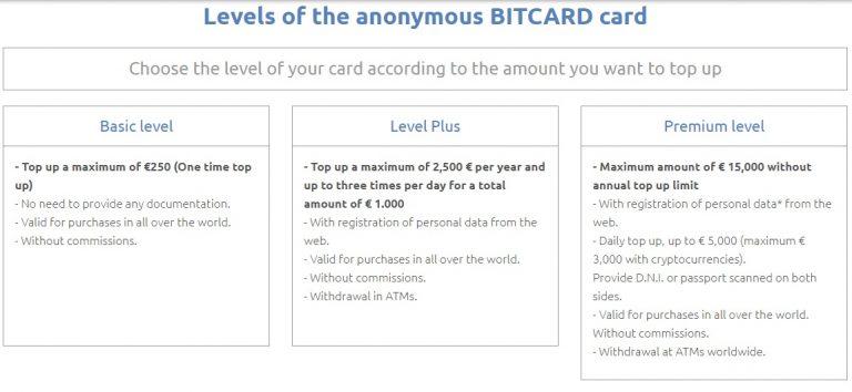 بطاقة bitnovo-bitcard