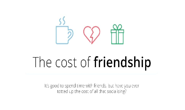 The True Cost Of  Friendship #infographic