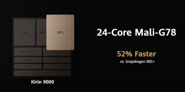 Kirin-9000-GPU