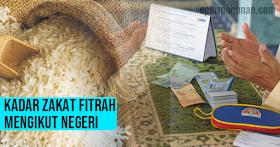 Senarai Kadar Zakat Fitrah Seluruh Negeri Di Malaysia Tahun 2021