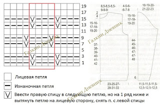 shema uzora шаблондизайны схемавізерунка схемаўзору